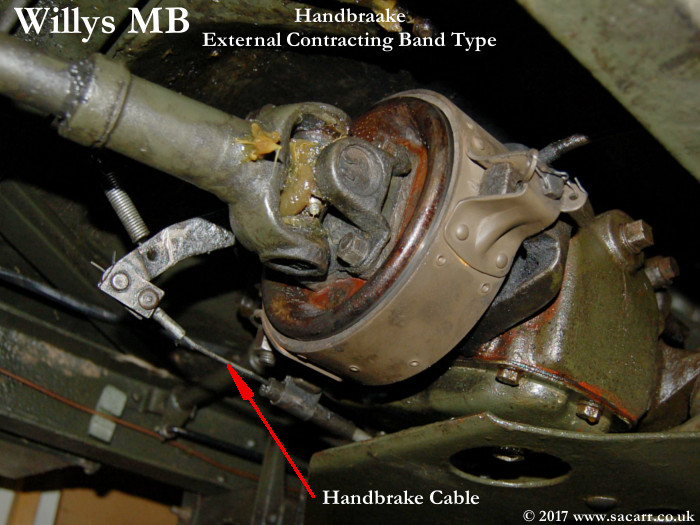 M201, Willys MB and Ford GPW Differences